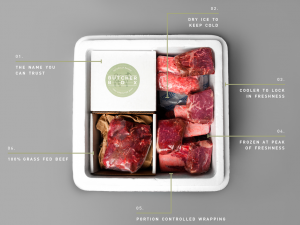 Quality online meat from Butcher Box